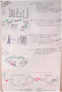 systems inspired by microfinancing